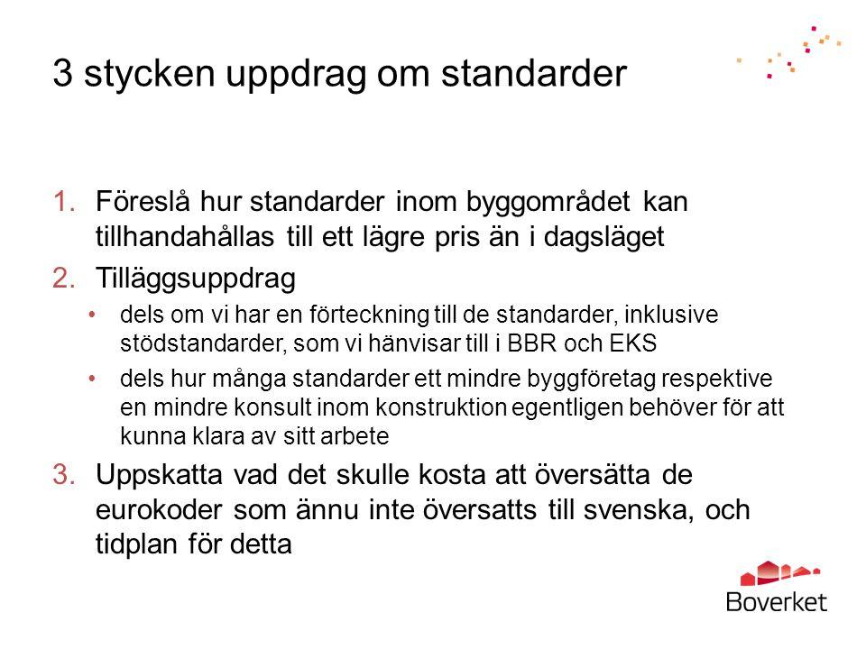 3 stycken uppdrag om standarder 1.Föreslå hur standarder inom byggområdet kan tillhandahållas till ett lägre pris än i dagsläget 2.Tilläggsuppdrag dels om vi har en förteckning till de standarder, inklusive stödstandarder, som vi hänvisar till i BBR och EKS dels hur många standarder ett mindre byggföretag respektive en mindre konsult inom konstruktion egentligen behöver för att kunna klara av sitt arbete 3.Uppskatta vad det skulle kosta att översätta de eurokoder som ännu inte översatts till svenska, och tidplan för detta