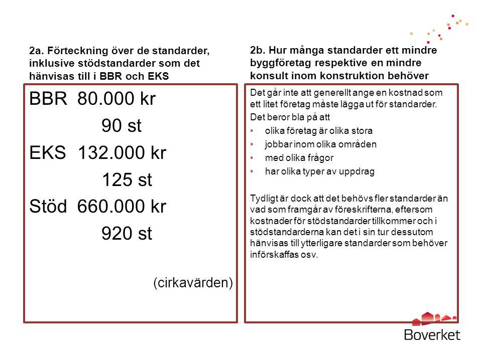 BBR 80.000 kr 90 st EKS132.000 kr 125 st Stöd 660.000 kr 920 st (cirkavärden) Det går inte att generellt ange en kostnad som ett litet företag måste lägga ut för standarder.