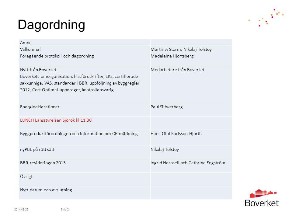 Dagordning Ämne Välkomna! Föregående protokoll och dagordning Martin A Storm, Nikolaj Tolstoy, Madeleine Hjortsberg Nytt från Boverket – Boverkets omo