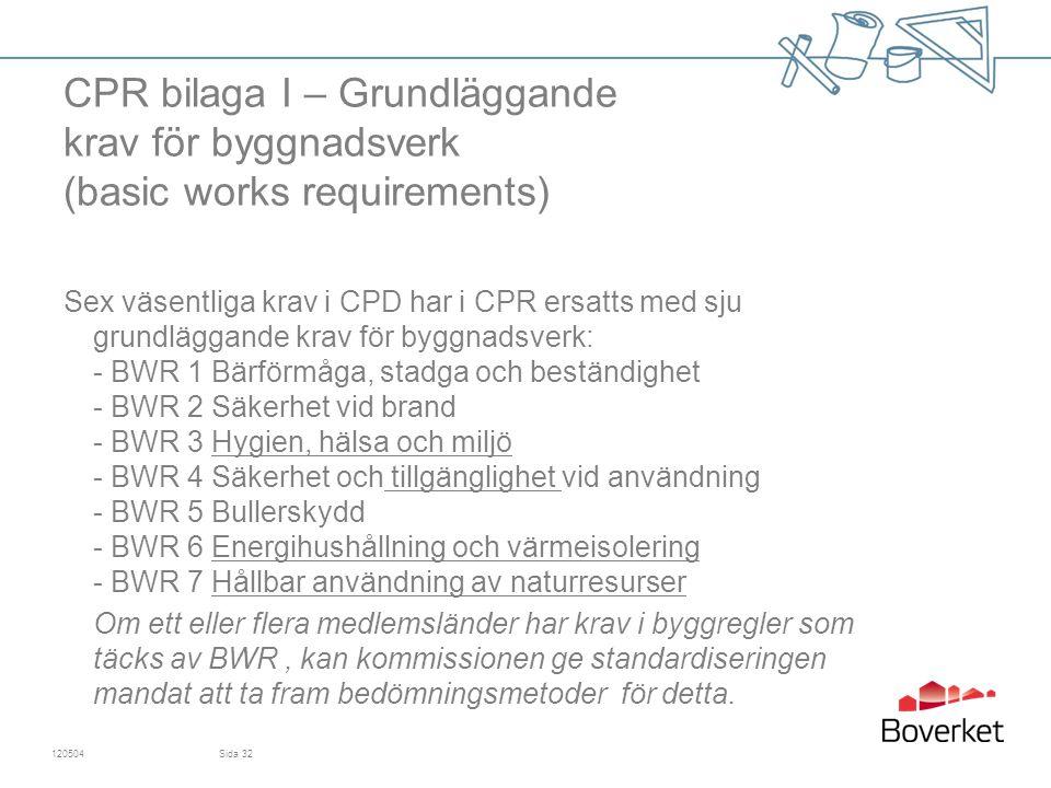 CPR bilaga I – Grundläggande krav för byggnadsverk (basic works requirements) Sex väsentliga krav i CPD har i CPR ersatts med sju grundläggande krav för byggnadsverk: - BWR 1 Bärförmåga, stadga och beständighet - BWR 2 Säkerhet vid brand - BWR 3 Hygien, hälsa och miljö - BWR 4 Säkerhet och tillgänglighet vid användning - BWR 5 Bullerskydd - BWR 6 Energihushållning och värmeisolering - BWR 7 Hållbar användning av naturresurser Om ett eller flera medlemsländer har krav i byggregler som täcks av BWR, kan kommissionen ge standardiseringen mandat att ta fram bedömningsmetoder för detta.