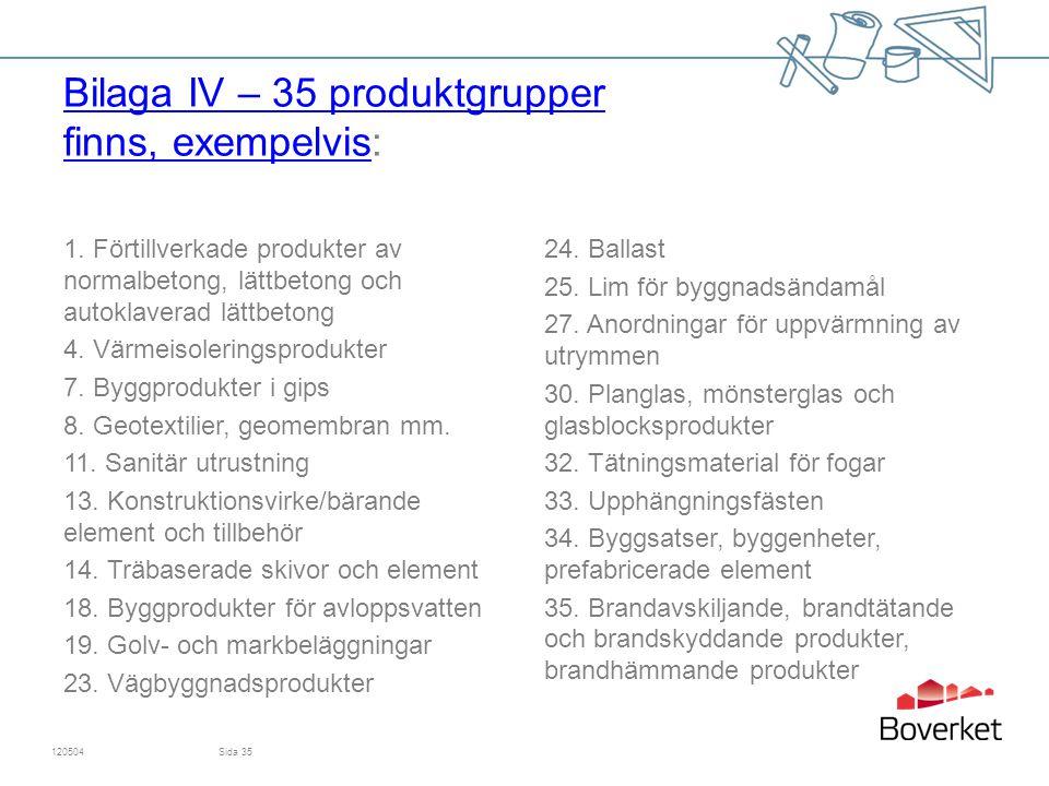 Bilaga IV – 35 produktgrupper finns, exempelvisBilaga IV – 35 produktgrupper finns, exempelvis: 1.