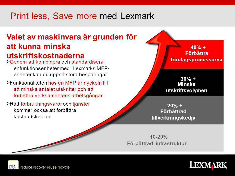 Förbättrad infrastruktur 10-20% Förbättra företagsprocesserna 40% + Minska utskriftsvolymen 30% + Förbättrad tillverkningskedja 20% + Print less, Save