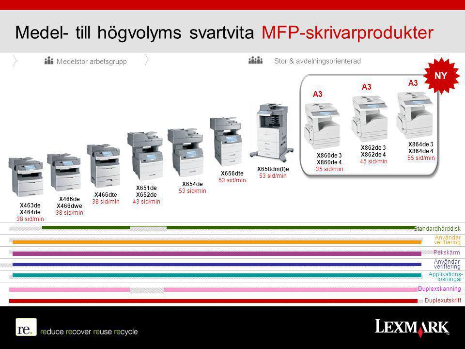 Medel- till högvolyms svartvita MFP-skrivarprodukter Medelstor arbetsgrupp X658dm(f)e 53 sid/min X651de X652de 43 sid/min X654de 53 sid/min X656dte 53