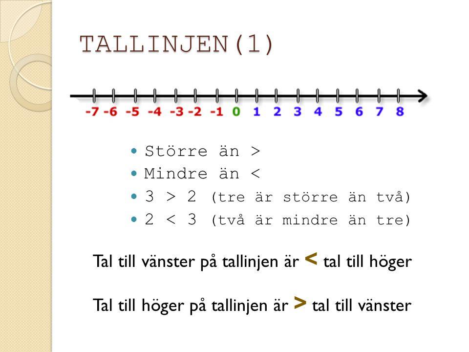 TALLINJEN(1) Större än > Mindre än < 3 > 2 (tre är större än två) 2 < 3 (två är mindre än tre) Tal till vänster på tallinjen är < tal till höger Tal t