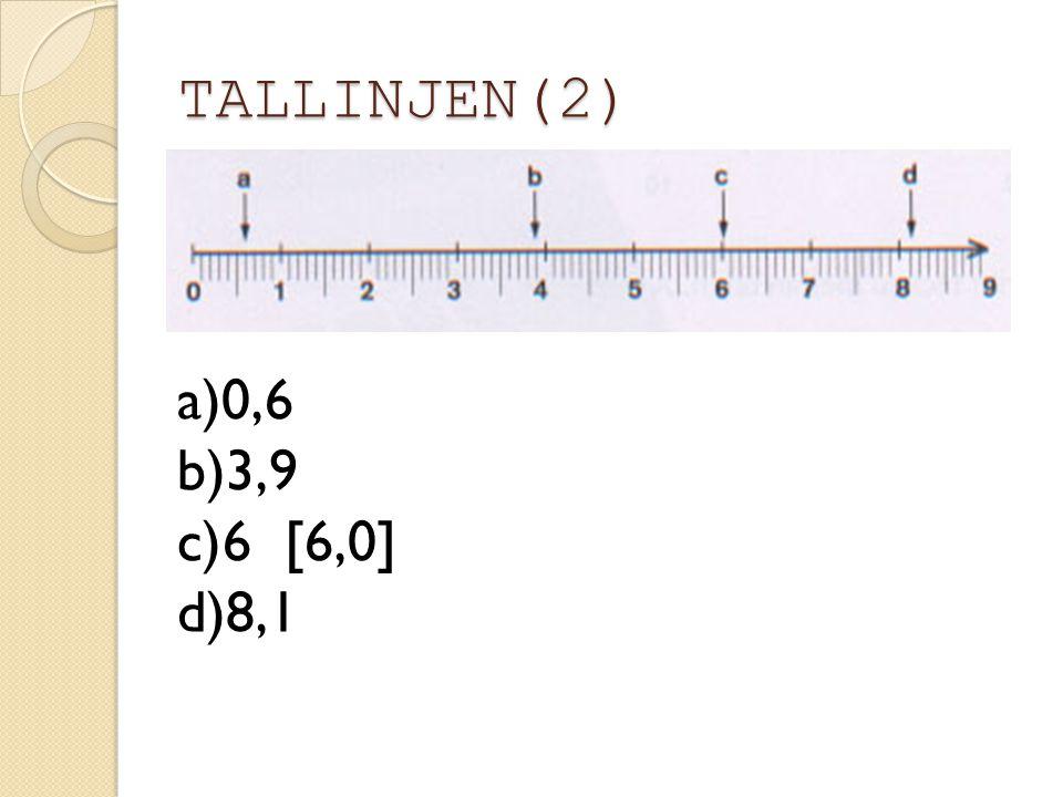 TALLINJEN(2) a)0,6 b)3,9 c)6 [6,0] d)8,1