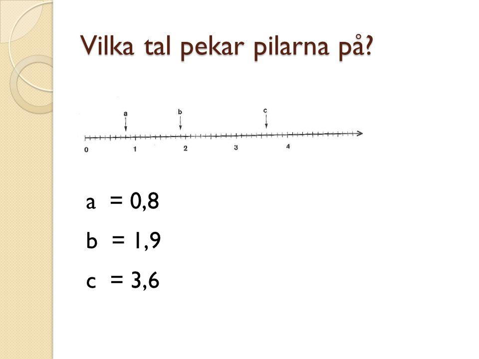 Vilka tal pekar pilarna på? a = 0,8 b = 1,9 c = 3,6