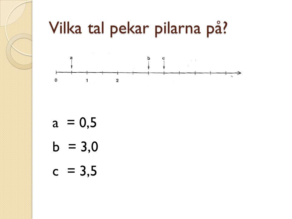 Vilka tal pekar pilarna på? a = 0,5 b = 3,0 c = 3,5