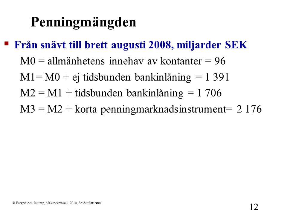 © Fregert och Jonung, Makroekonomi, 2010, Studentlitteratur 12 Penningmängden  Från snävt till brett augusti 2008, miljarder SEK M0 = allmänhetens in