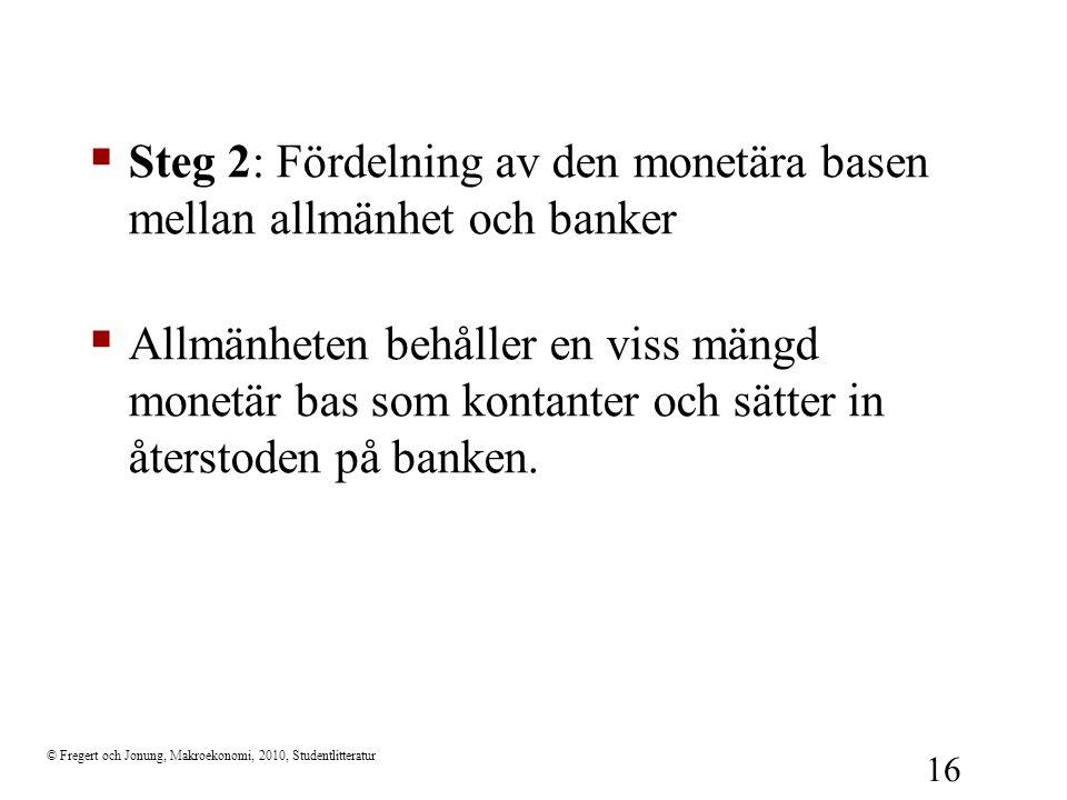 © Fregert och Jonung, Makroekonomi, 2010, Studentlitteratur 16  Steg 2: Fördelning av den monetära basen mellan allmänhet och banker  Allmänheten be