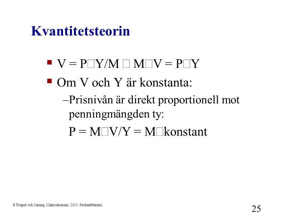© Fregert och Jonung, Makroekonomi, 2010, Studentlitteratur 25 Kvantitetsteorin  V = P  Y/M  V = P  Y  Om V och Y är konstanta: –Prisnivån är