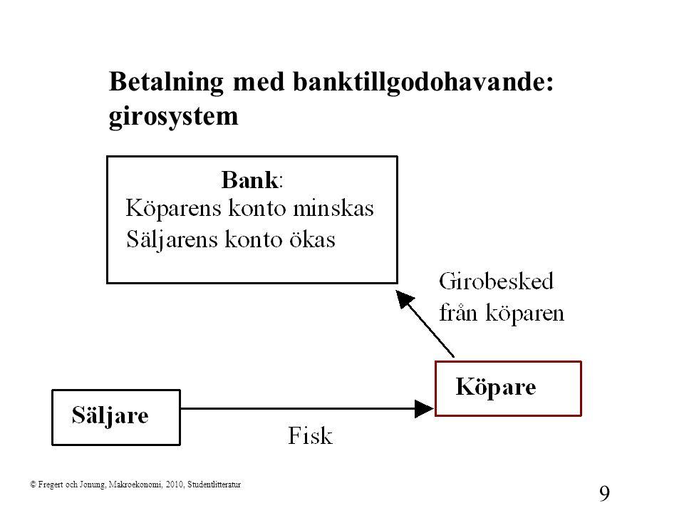© Fregert och Jonung, Makroekonomi, 2010, Studentlitteratur 10 Betalning med banktillgodohavande: checksystem