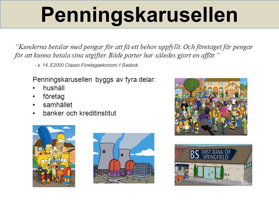 Penningskarusellen Hushåll betala med pengar för att få behov uppfylld.