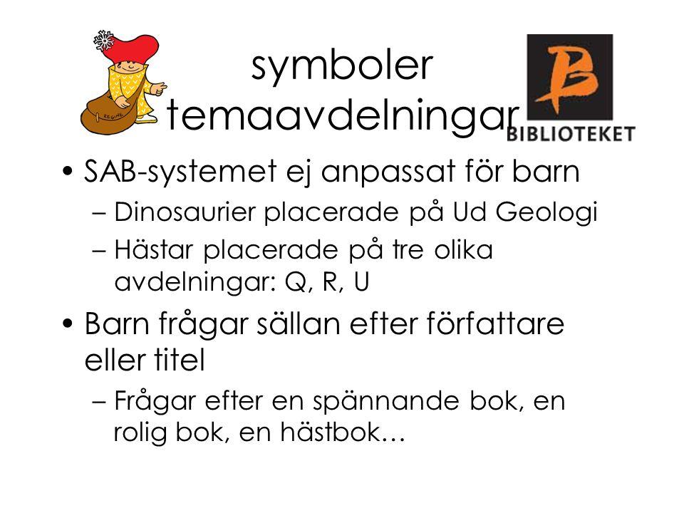 symboler temaavdelningar SAB-systemet ej anpassat för barn –Dinosaurier placerade på Ud Geologi –Hästar placerade på tre olika avdelningar: Q, R, U Ba