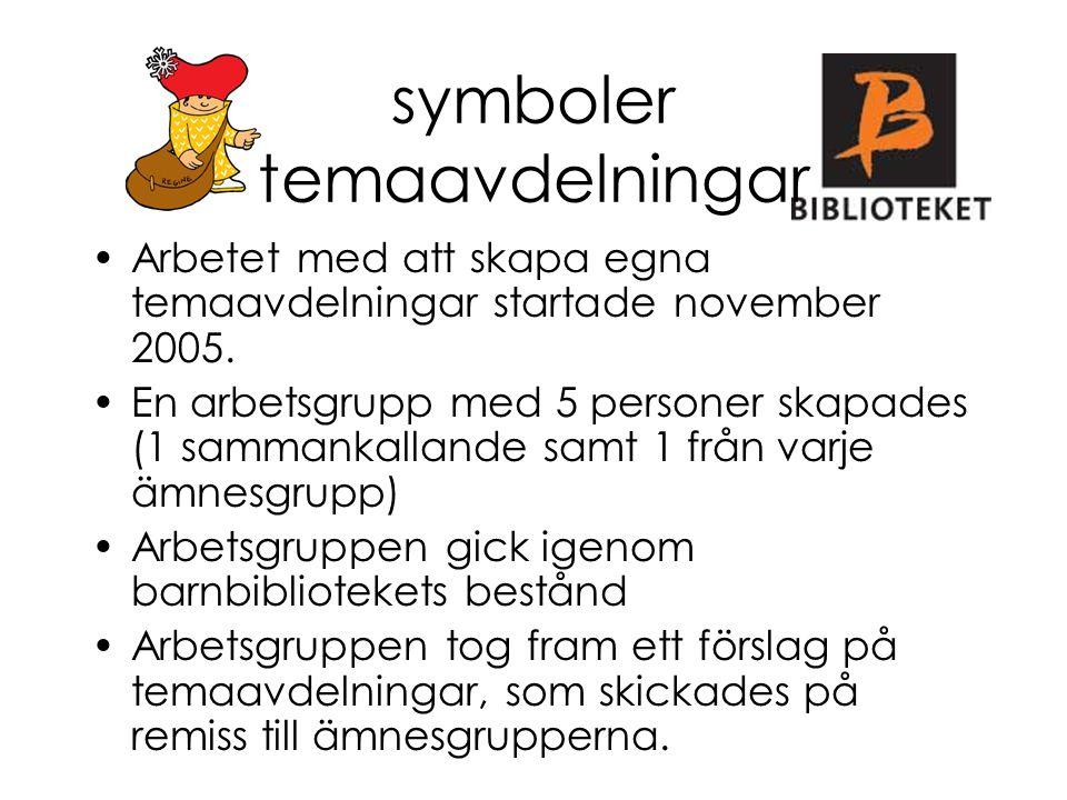 symboler temaavdelningar Arbetet med att skapa egna temaavdelningar startade november 2005. En arbetsgrupp med 5 personer skapades (1 sammankallande s
