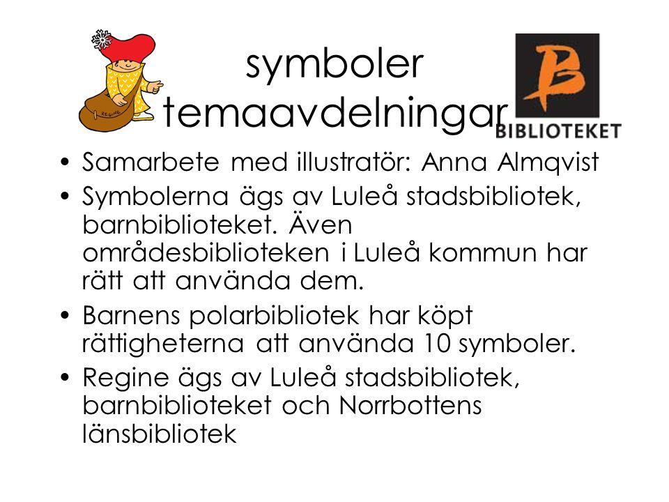 symboler temaavdelningar Samarbete med illustratör: Anna Almqvist Symbolerna ägs av Luleå stadsbibliotek, barnbiblioteket. Även områdesbiblioteken i L