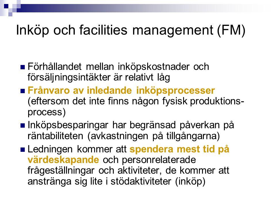 Inköp och facilities management (FM) Förhållandet mellan inköpskostnader och försäljningsintäkter är relativt låg Frånvaro av inledande inköpsprocesse
