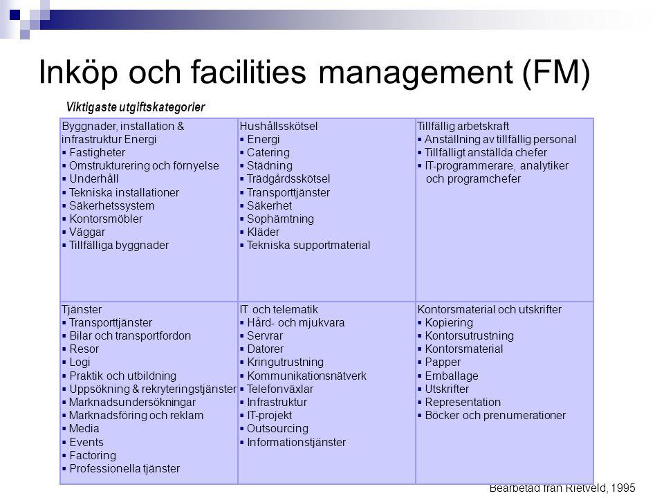 Inköp och facilities management (FM) Viktigaste utgiftskategorier Bearbetad från Rietveld, 1995 Hushållsskötsel  Energi  Catering  Städning  Trädg