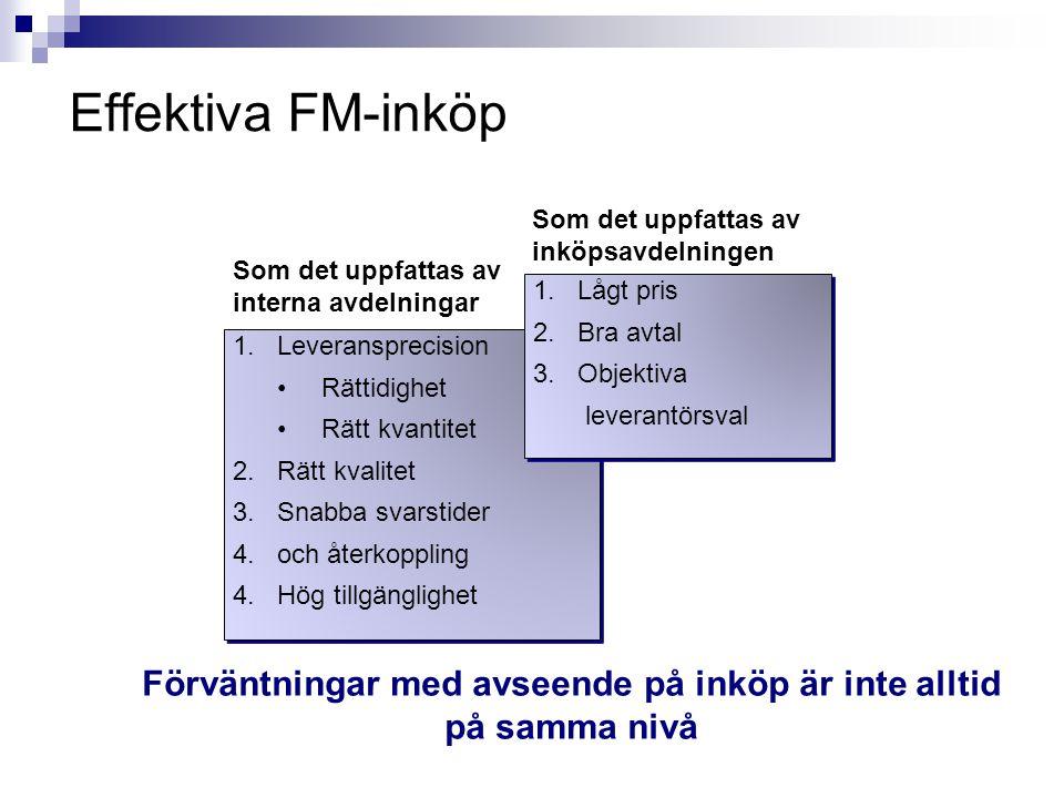 Effektiva FM-inköp 1.Leveransprecision Rättidighet Rätt kvantitet 2.Rätt kvalitet 3.Snabba svarstider 4.och återkoppling 4. Hög tillgänglighet 1.Lever