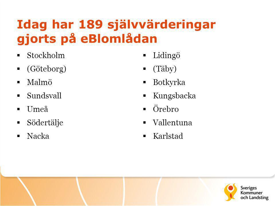 Idag har 189 självvärderingar gjorts på eBlomlådan  Stockholm  (Göteborg)  Malmö  Sundsvall  Umeå  Södertälje  Nacka  Lidingö  (Täby)  Botkyrka  Kungsbacka  Örebro  Vallentuna  Karlstad