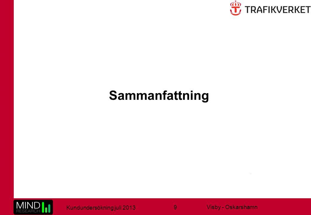 9 Kundundersökning juli 2013 Visby - Oskarshamn Sammanfattning