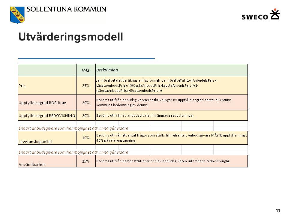 Utvärderingsmodell 11