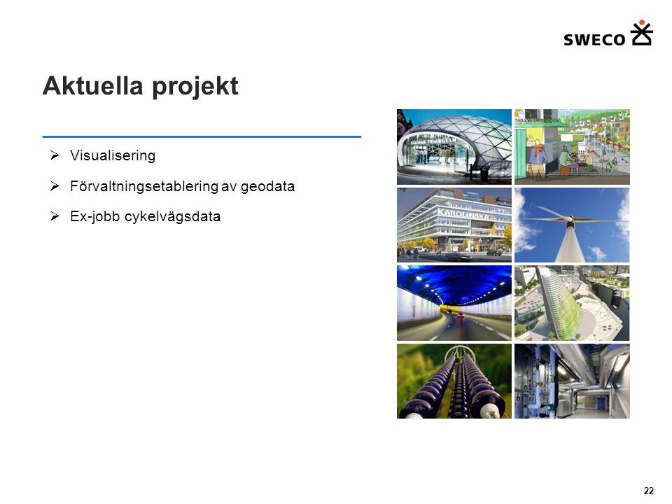 Aktuella projekt 22  Visualisering  Förvaltningsetablering av geodata  Ex-jobb cykelvägsdata
