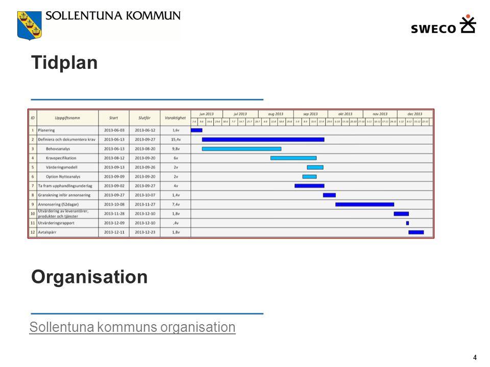 Tidplan 4 Sollentuna kommuns organisation Organisation