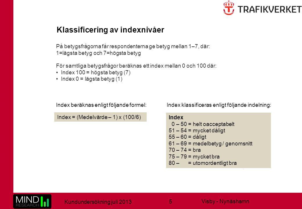 5 Kundundersökning juli 2013 Visby - Nynäshamn På betygsfrågorna får respondenterna ge betyg mellan 1–7, där: 1=lägsta betyg och 7=högsta betyg För sa