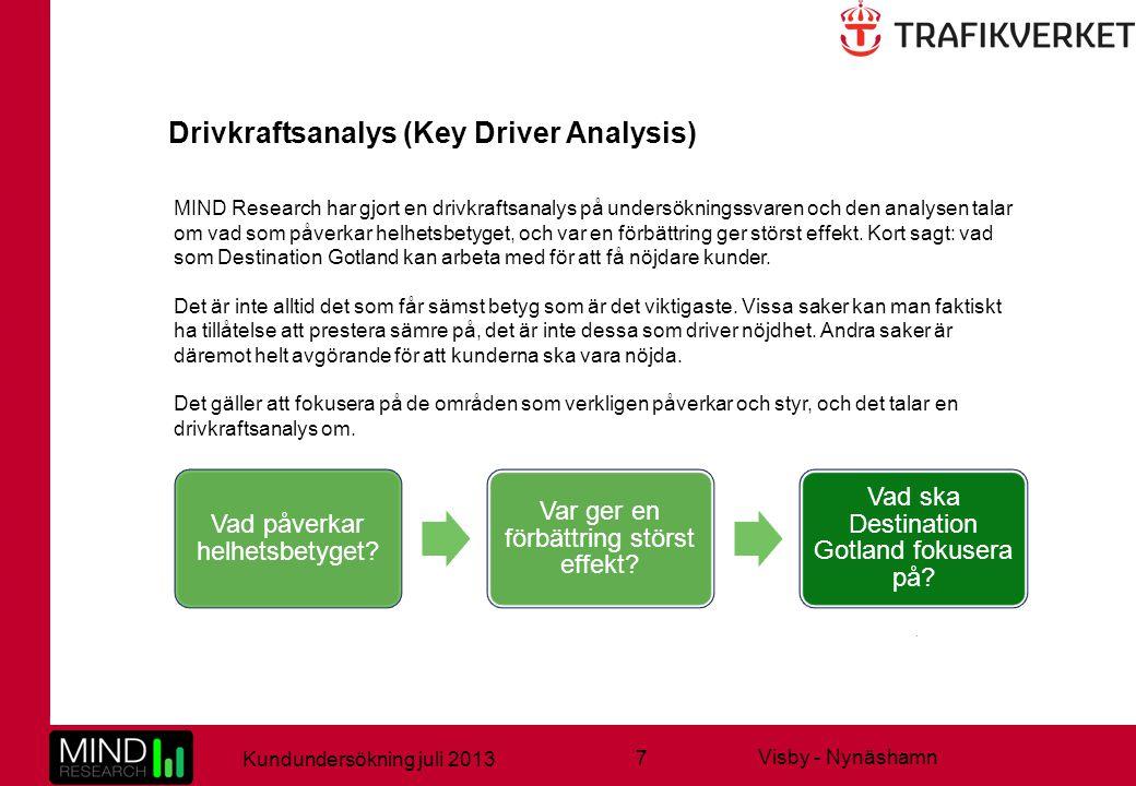 7 Kundundersökning juli 2013 Visby - Nynäshamn Drivkraftsanalys (Key Driver Analysis) MIND Research har gjort en drivkraftsanalys på undersökningssvaren och den analysen talar om vad som påverkar helhetsbetyget, och var en förbättring ger störst effekt.