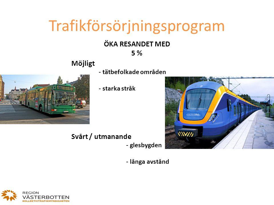 Trafikförsörjningsprogram ÖKA RESANDET MED 5 % Möjligt - tätbefolkade områden - starka stråk Svårt / utmanande - glesbygden - långa avstånd