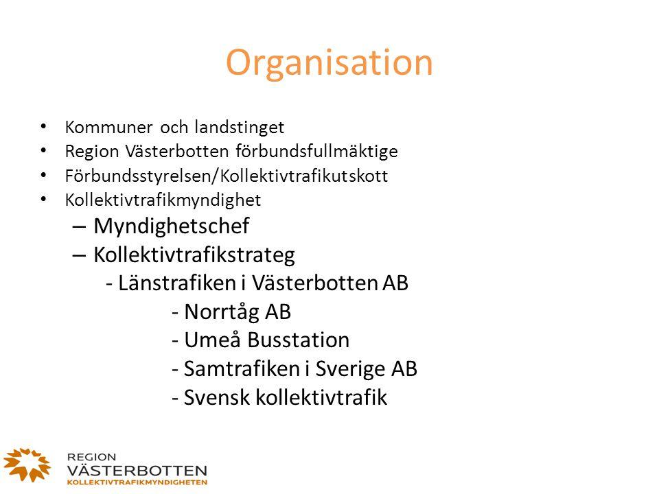 Organisation Kommuner och landstinget Region Västerbotten förbundsfullmäktige Förbundsstyrelsen/Kollektivtrafikutskott Kollektivtrafikmyndighet – Mynd