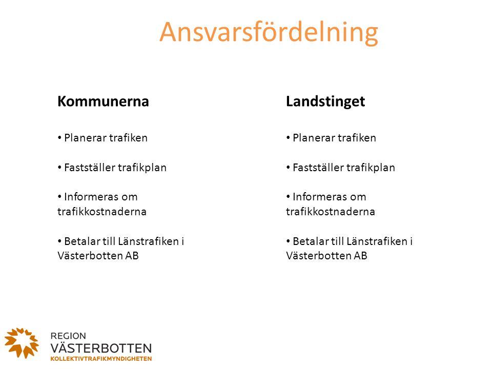 Ansvarsfördelning Kommunerna Planerar trafiken Fastställer trafikplan Informeras om trafikkostnaderna Betalar till Länstrafiken i Västerbotten AB Land