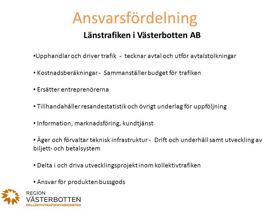 Ansvarsfördelning Länstrafiken i Västerbotten AB Upphandlar och driver trafik - tecknar avtal och utför avtalstolkningar Kostnadsberäkningar - Sammans
