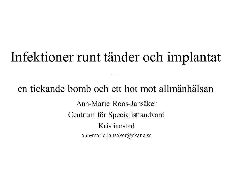 Infektioner runt implantat Mukosit Reversibel inflammation i mjukvävnaden runt implantatet utan förlust av ben Peri-implantit Inflammatorisk process i vävnaden runt implantatet med förlust av ben Berglundh & Zitzmann 2008