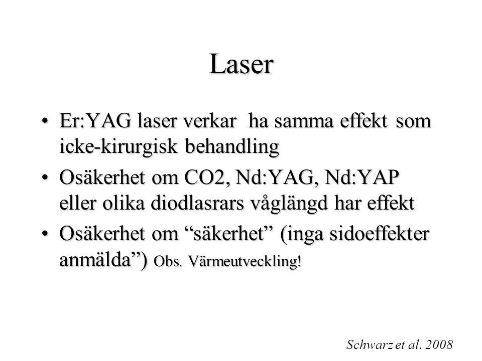 Laser Er:YAG laser verkar ha samma effekt som icke-kirurgisk behandlingEr:YAG laser verkar ha samma effekt som icke-kirurgisk behandling Osäkerhet om