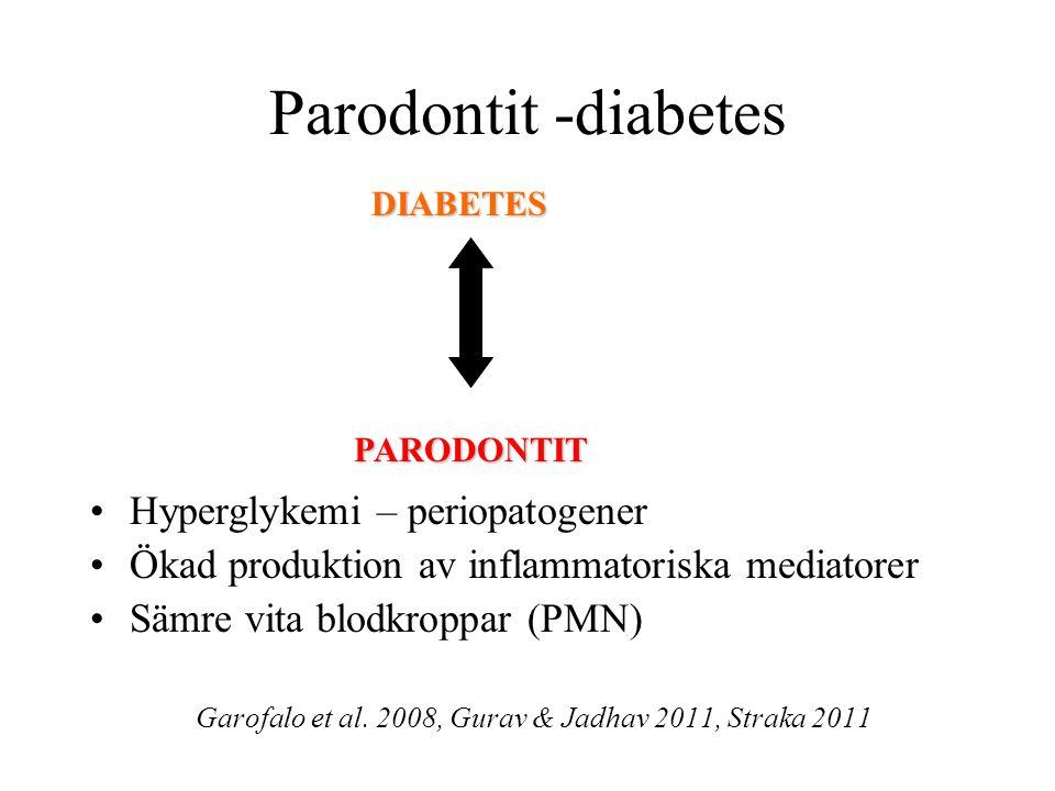 Parodontit -diabetes Hyperglykemi – periopatogener Ökad produktion av inflammatoriska mediatorer Sämre vita blodkroppar (PMN) Garofalo et al. 2008, Gu