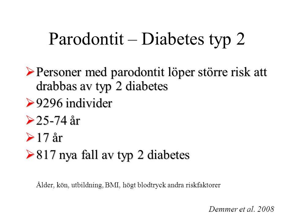 Parodontit – Diabetes typ 2  Personer med parodontit löper större risk att drabbas av typ 2 diabetes  9296 individer  25-74 år  17 år  817 nya fa
