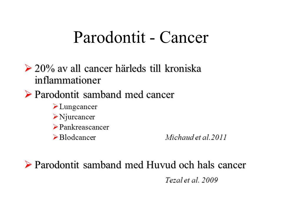 Parodontit - Cancer  20% av all cancer härleds till kroniska inflammationer  Parodontit samband med cancer  Lungcancer  Njurcancer  Pankreascance
