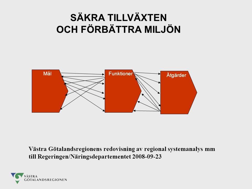 Åtgärder FunktionerMål Västra Götalandsregionens redovisning av regional systemanalys mm till Regeringen/Näringsdepartementet 2008-09-23 SÄKRA TILLVÄXTEN OCH FÖRBÄTTRA MILJÖN