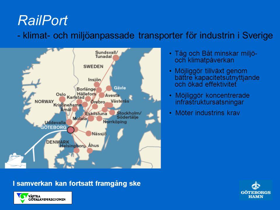 Tåg och Båt minskar miljö- och klimatpåverkan Möjliggör tillväxt genom bättre kapacitetsutnyttjande och ökad effektivitet Möjliggör koncentrerade infrastruktursatsningar Möter industrins krav RailPort - klimat- och miljöanpassade transporter för industrin i Sverige I samverkan kan fortsatt framgång ske