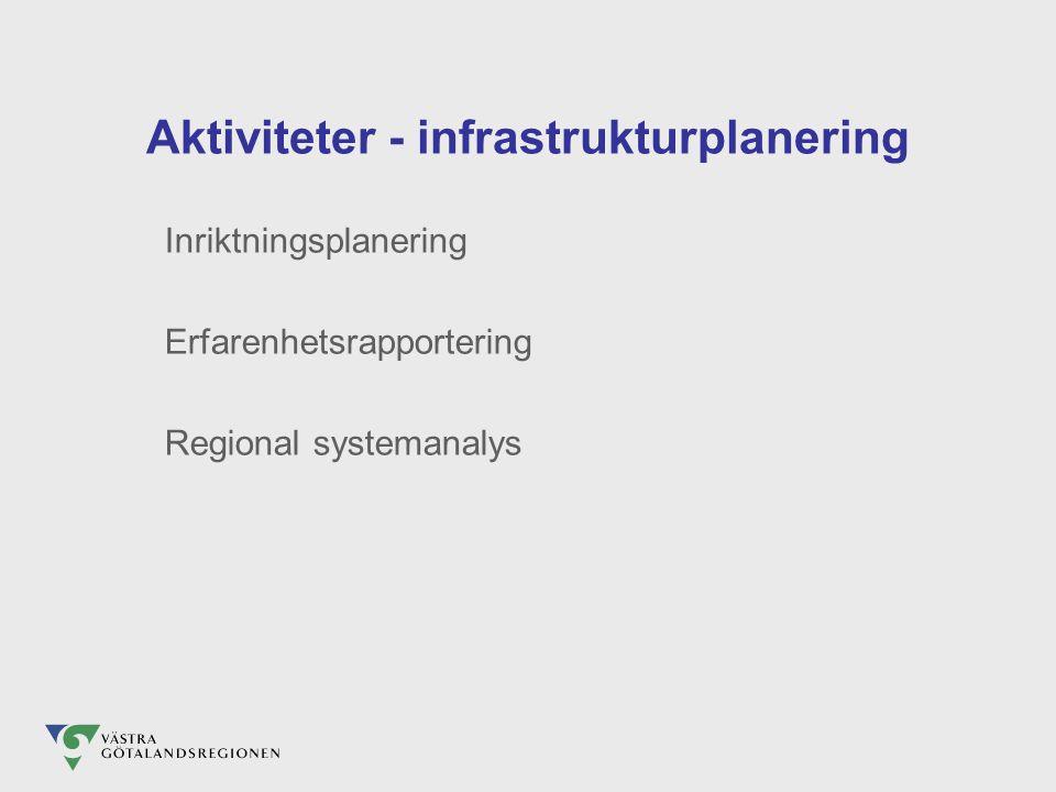 Aktiviteter - infrastrukturplanering Inriktningsplanering Erfarenhetsrapportering Regional systemanalys