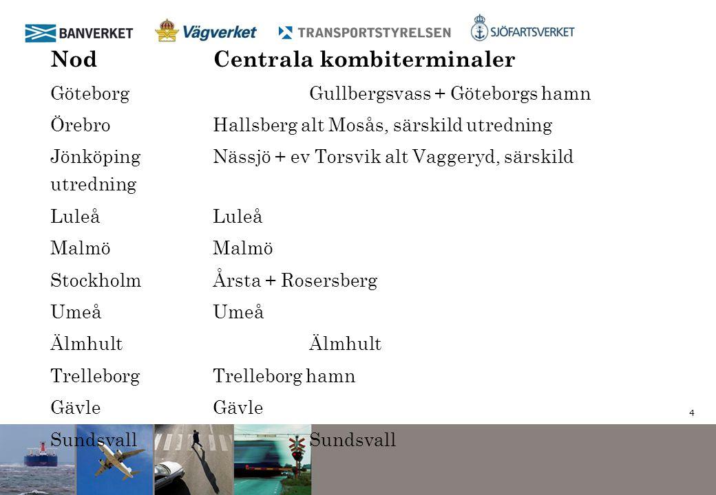 2014-08-22 5 5 Centrala hamnar: Göteborg, Helsingborg, Malmö, Trelleborg, Karlshamn i samarbete med Karlskrona, Norrköping, Kapellskär, Gävle, Sundsvall och Luleå Centrala flygplatser för gods: Arlanda, Landvetter, Malmö Airport och Örebro flygplats