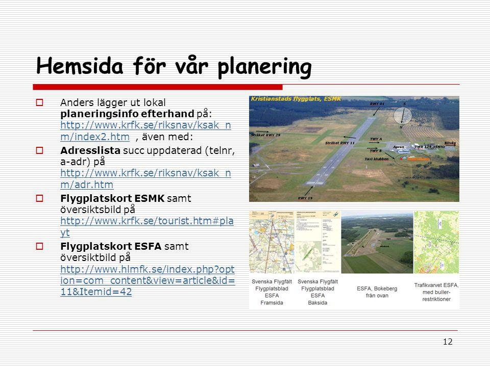 12 Hemsida för vår planering  Anders lägger ut lokal planeringsinfo efterhand på: http://www.krfk.se/riksnav/ksak_n m/index2.htm, även med: http://www.krfk.se/riksnav/ksak_n m/index2.htm  Adresslista succ uppdaterad (telnr, a-adr) på http://www.krfk.se/riksnav/ksak_n m/adr.htm http://www.krfk.se/riksnav/ksak_n m/adr.htm  Flygplatskort ESMK samt översiktsbild på http://www.krfk.se/tourist.htm#pla yt http://www.krfk.se/tourist.htm#pla yt  Flygplatskort ESFA samt översiktbild på http://www.hlmfk.se/index.php opt ion=com_content&view=article&id= 11&Itemid=42 http://www.hlmfk.se/index.php opt ion=com_content&view=article&id= 11&Itemid=42
