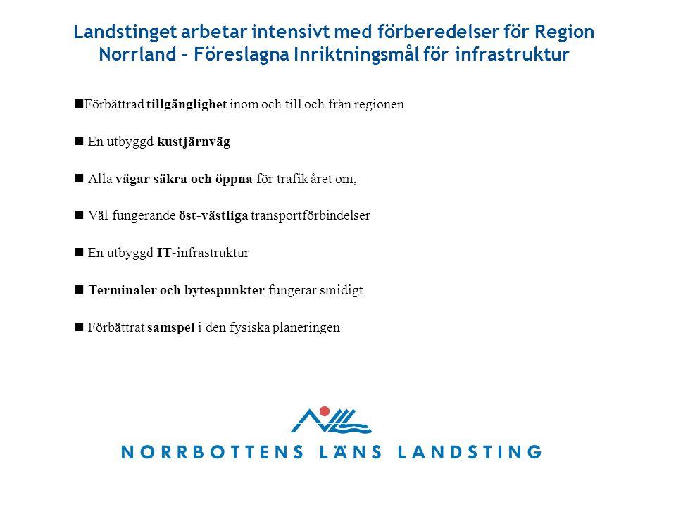 Landstinget arbetar intensivt med förberedelser för Region Norrland - Föreslagna Inriktningsmål för infrastruktur Förbättrad tillgänglighet inom och till och från regionen En utbyggd kustjärnväg Alla vägar säkra och öppna för trafik året om, Väl fungerande öst-västliga transportförbindelser En utbyggd IT-infrastruktur Terminaler och bytespunkter fungerar smidigt Förbättrat samspel i den fysiska planeringen