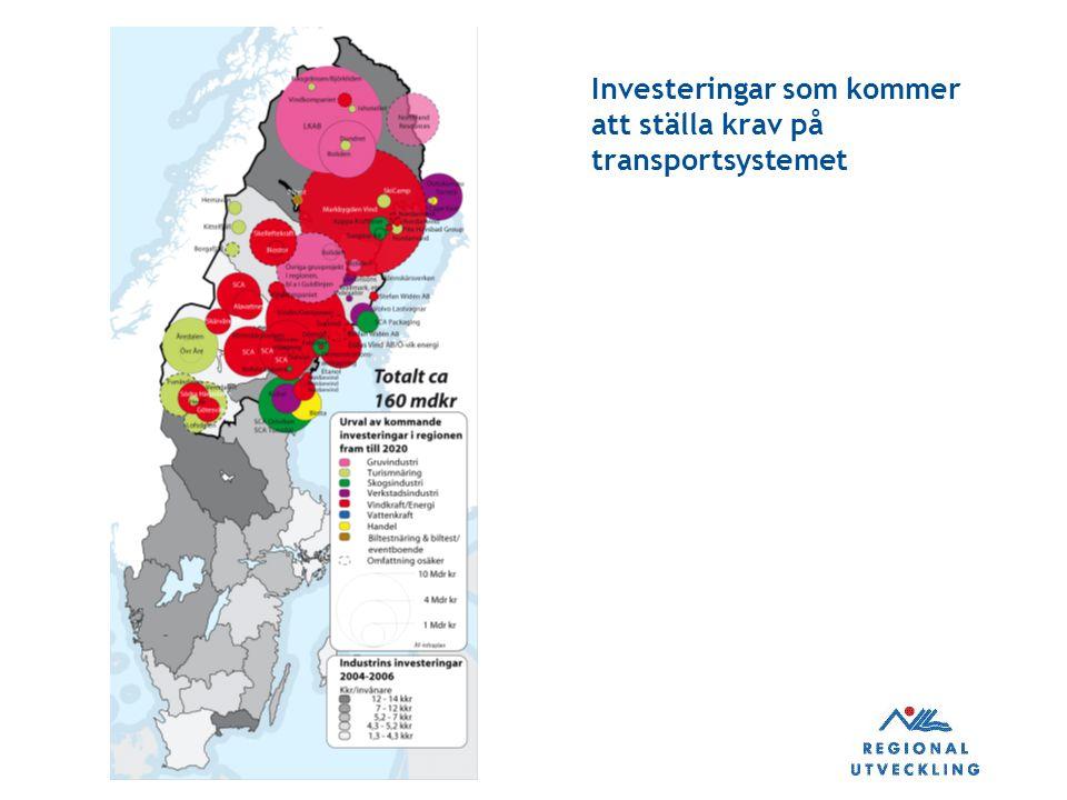 BILD 7 Investeringar som kommer att ställa krav på transportsystemet