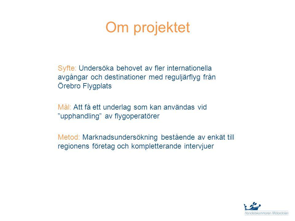 Om projektet Syfte: Undersöka behovet av fler internationella avgångar och destinationer med reguljärflyg från Örebro Flygplats Mål: Att få ett underlag som kan användas vid upphandling av flygoperatörer Metod: Marknadsundersökning bestående av enkät till regionens företag och kompletterande intervjuer