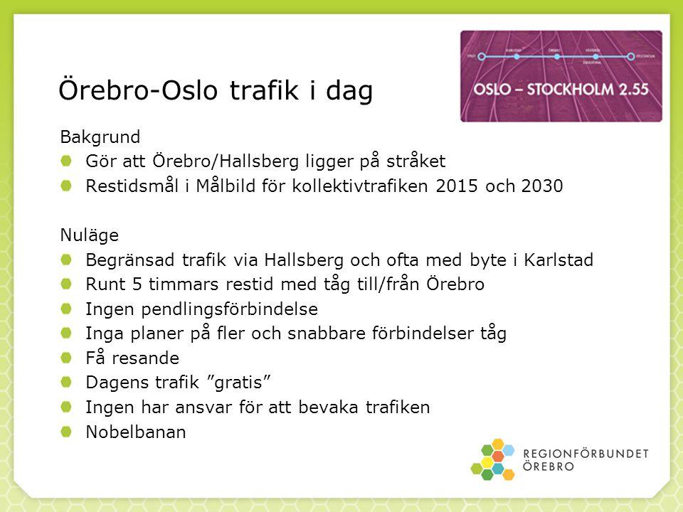 Örebro-Oslo trafik i dag Bakgrund Gör att Örebro/Hallsberg ligger på stråket Restidsmål i Målbild för kollektivtrafiken 2015 och 2030 Nuläge Begränsad trafik via Hallsberg och ofta med byte i Karlstad Runt 5 timmars restid med tåg till/från Örebro Ingen pendlingsförbindelse Inga planer på fler och snabbare förbindelser tåg Få resande Dagens trafik gratis Ingen har ansvar för att bevaka trafiken Nobelbanan