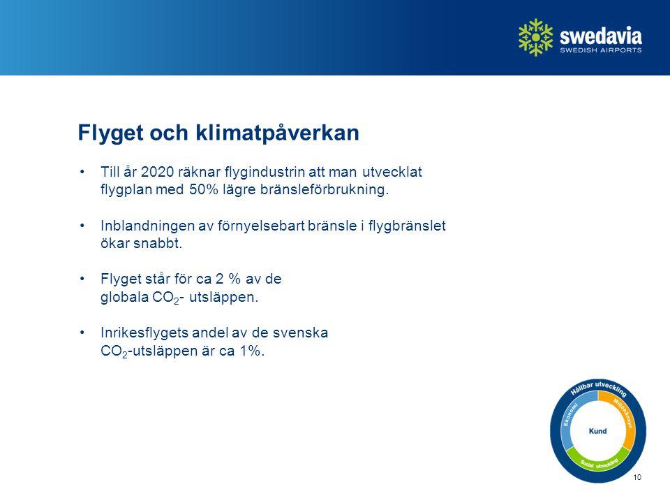Flyget och klimatpåverkan Till år 2020 räknar flygindustrin att man utvecklat flygplan med 50% lägre bränsleförbrukning. Inblandningen av förnyelsebar