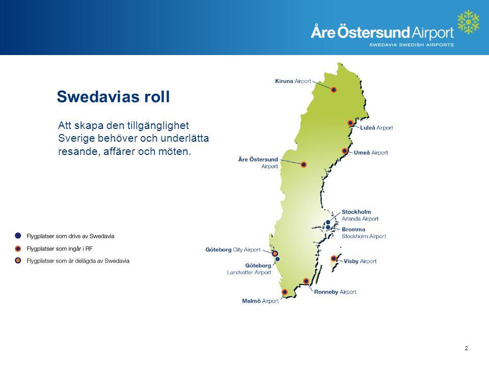 Swedavias roll Att skapa den tillgänglighet Sverige behöver och underlätta resande, affärer och möten. 2