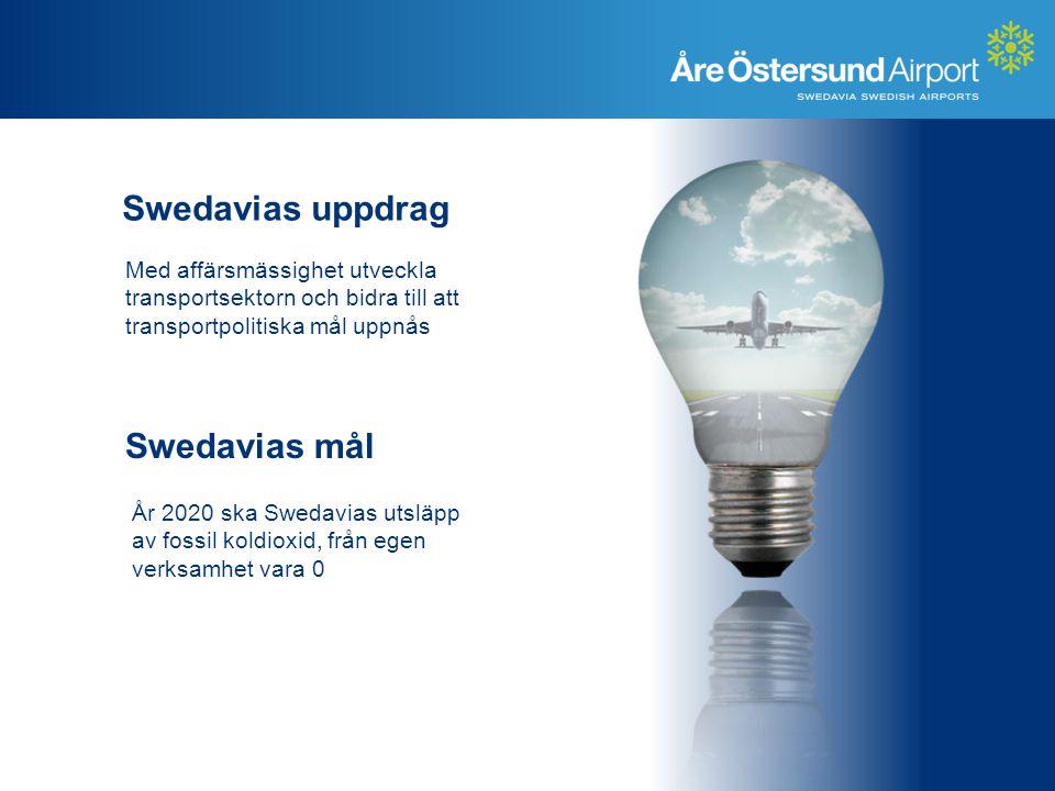 Swedavias uppdrag Med affärsmässighet utveckla transportsektorn och bidra till att transportpolitiska mål uppnås Swedavias mål År 2020 ska Swedavias utsläpp av fossil koldioxid, från egen verksamhet vara 0 3